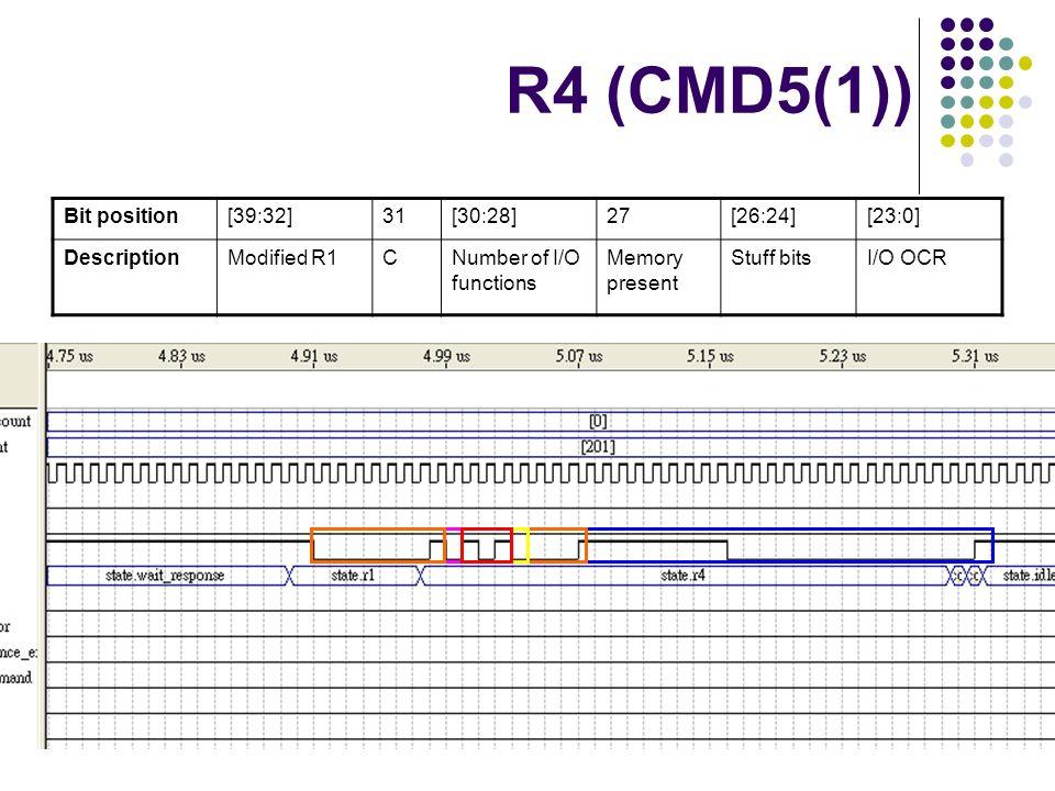 R4 (CMD5(1)) Bit position [39:32] 31 [30:28] 27 [26:24] [23:0]